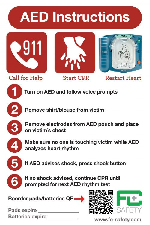 AED Compliance Poster
